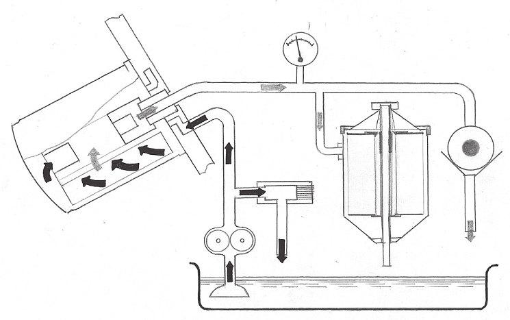 Полнопоточная система с неразборным фильтром (а). Полнопоточная система с разборным{amp}#xD;{amp}#xA;фильтром (б). Комбинированная система с полнопоточным и частичнопоточным фильтрами (в)
